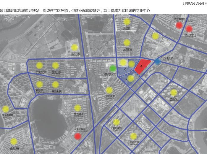 城市分析及项目定位