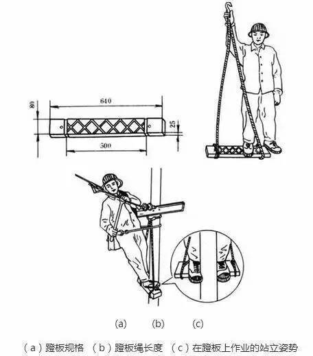电工工具大全!分分钟学习电工工具和用法_17