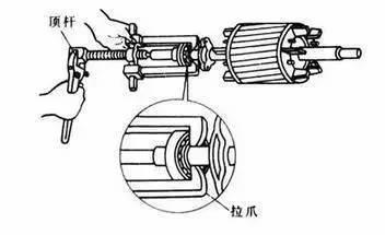 电工工具大全!分分钟学习电工工具和用法_19