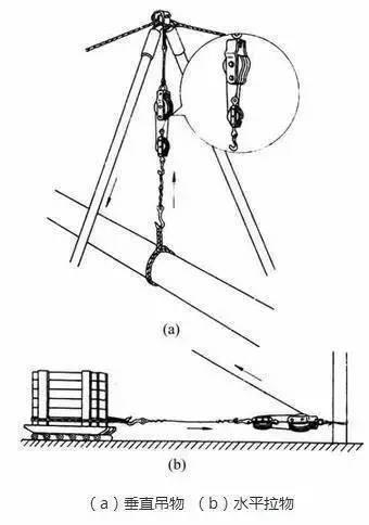 电工工具大全!分分钟学习电工工具和用法_21