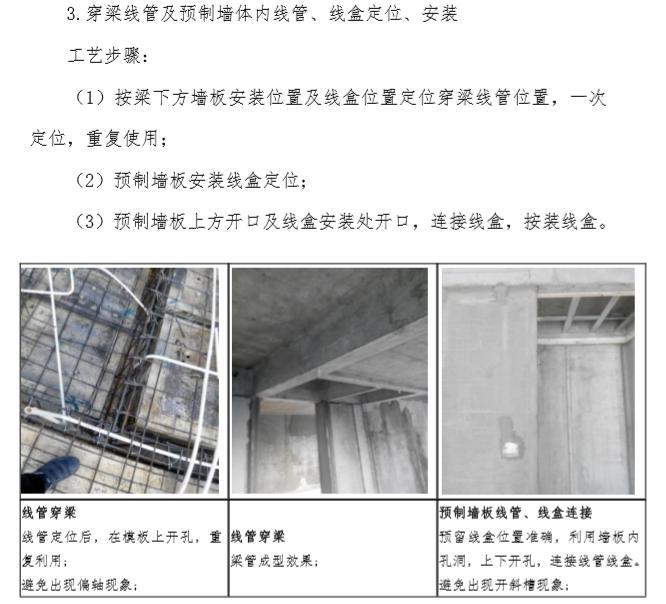 穿梁线管及预制墙体内线管、线盒定位、安装