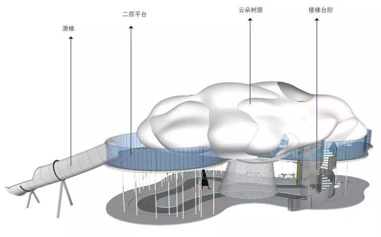 主题乐园·3例精品主题空间景观设计实例_24