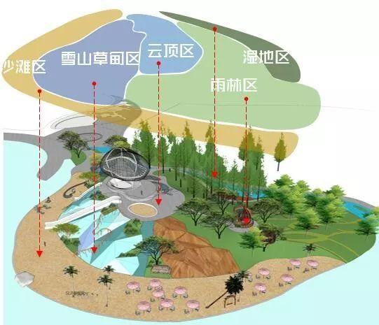 主题乐园·3例精品主题空间景观设计实例_41