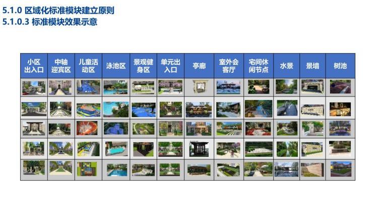 景观全套标准化内容-新古典风格模块 (17)