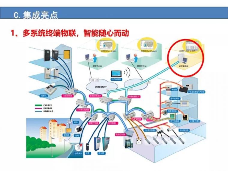 某城市综合体智能化弱电系统设计方案[完整]_35