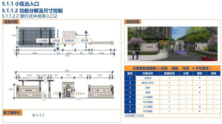 景观全套标准化内容-新古典风格模块 (4)