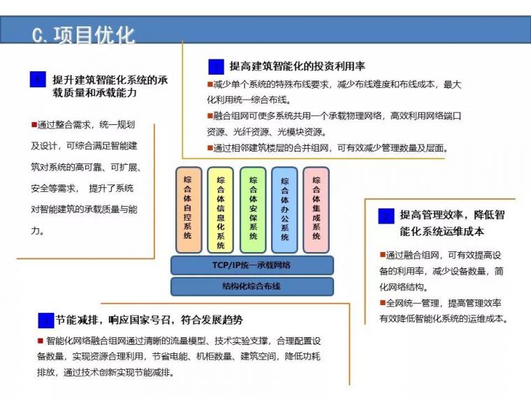 某城市综合体智能化弱电系统设计方案[完整]_29