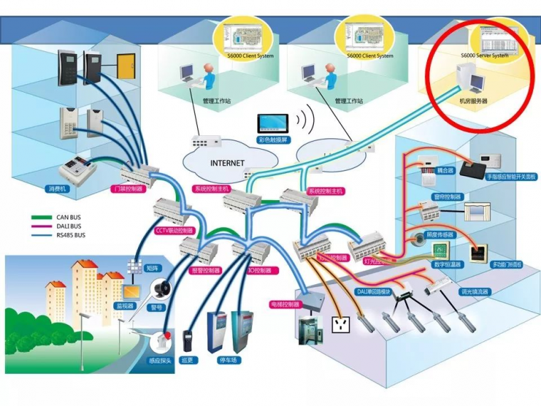 某城市综合体智能化弱电系统设计方案[完整]_39