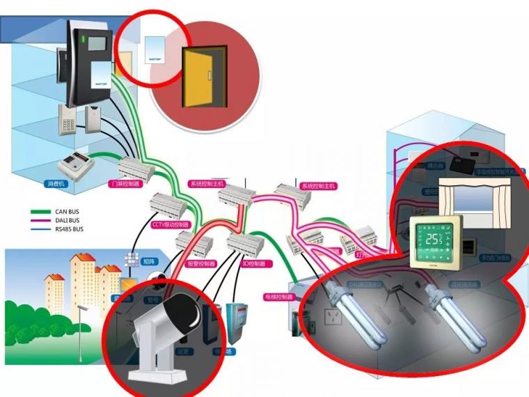 某城市综合体智能化弱电系统设计方案[完整]_40