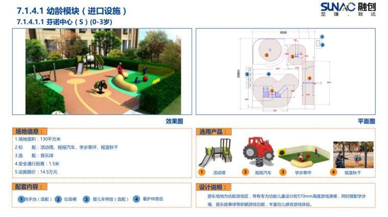 景观全套标准化内容-通用-儿童活动场地模块 (1)