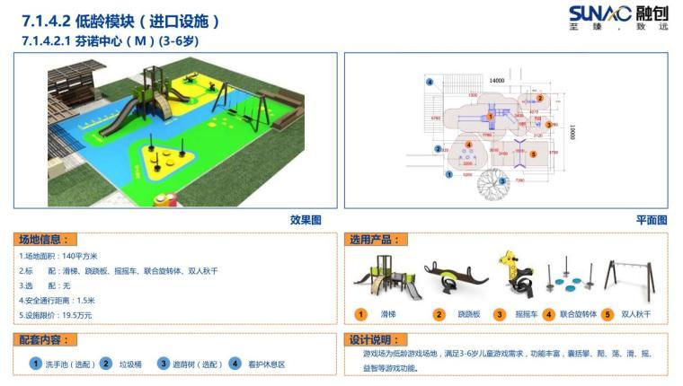 景观全套标准化内容-通用-儿童活动场地模块 (3)