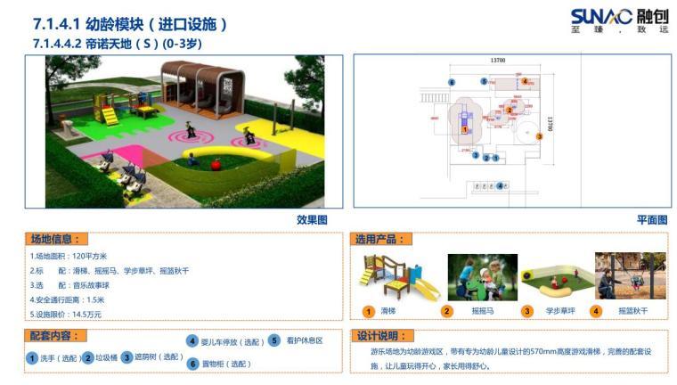 景观全套标准化内容-通用-儿童活动场地模块 (2)