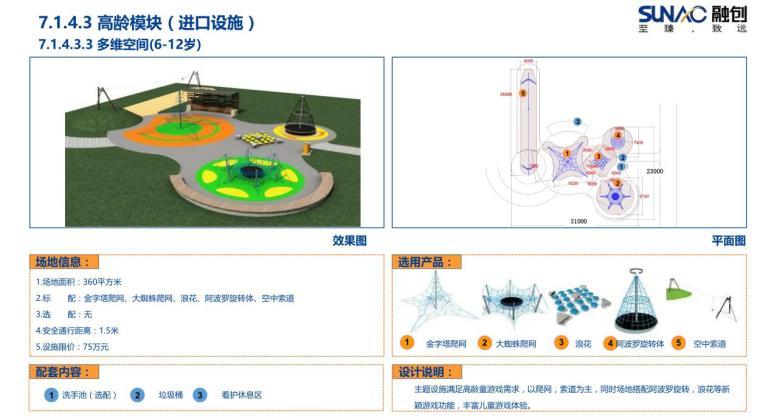 景观全套标准化内容-通用-儿童活动场地模块 (7)