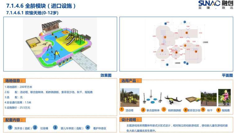 景观全套标准化内容-通用-儿童活动场地模块 (14)