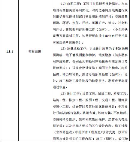 [重庆]隧道工程勘察设计招标文件2020-招标范围
