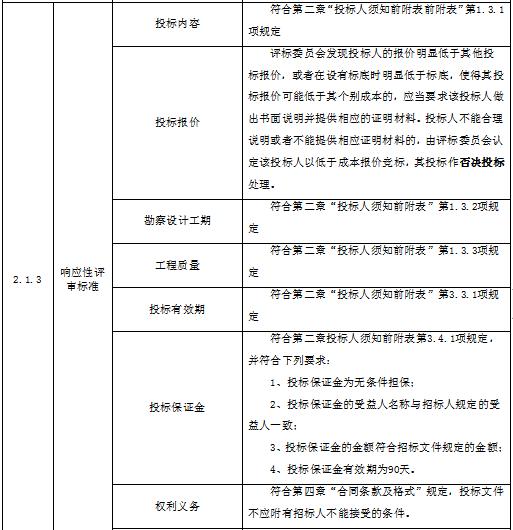 立交段改造勘察设计及相关服务招标文件-立交段改造工程勘察设计及相关服务(含专项论证)招标文件