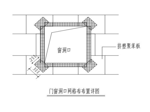 住宅项目工程建筑装饰装修施工方案-门窗洞口网格布布置