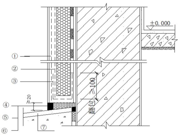 住宅项目工程建筑装饰装修施工方案-无地下室勒脚部位外保温构造示意图