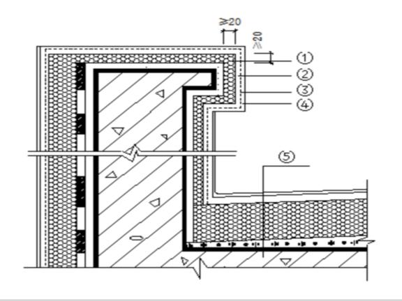 住宅项目工程建筑装饰装修施工方案-檐口、女儿墙保温构造示意图