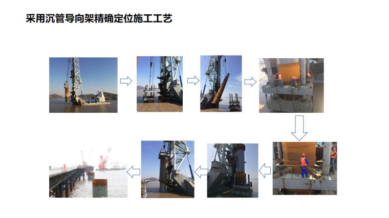 [浙江]桥梁快速施工技术培训讲义2020-沉管导向架精确定位施工工艺