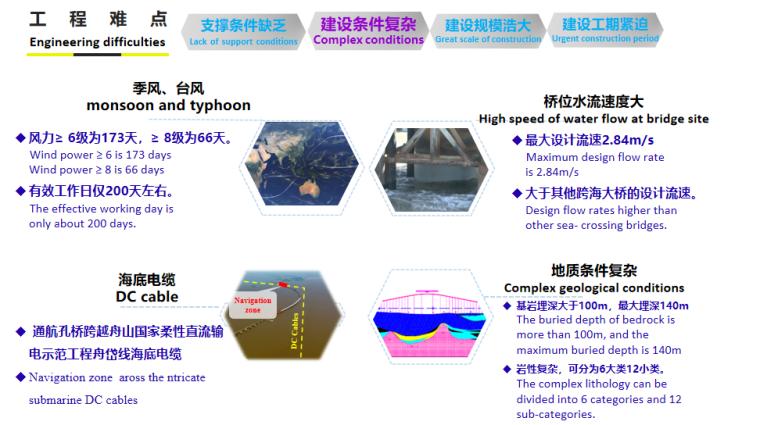 [浙江]桥梁快速施工技术培训讲义2020-工程难点