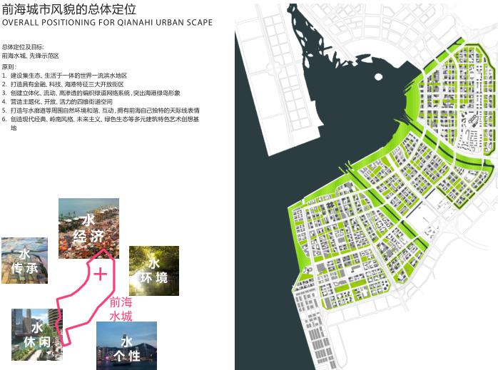 前海城市风貌的总体定位