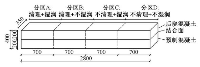 结构混凝土标准做法资料下载-装配式结构混凝土结合面抗渗性能试验研究