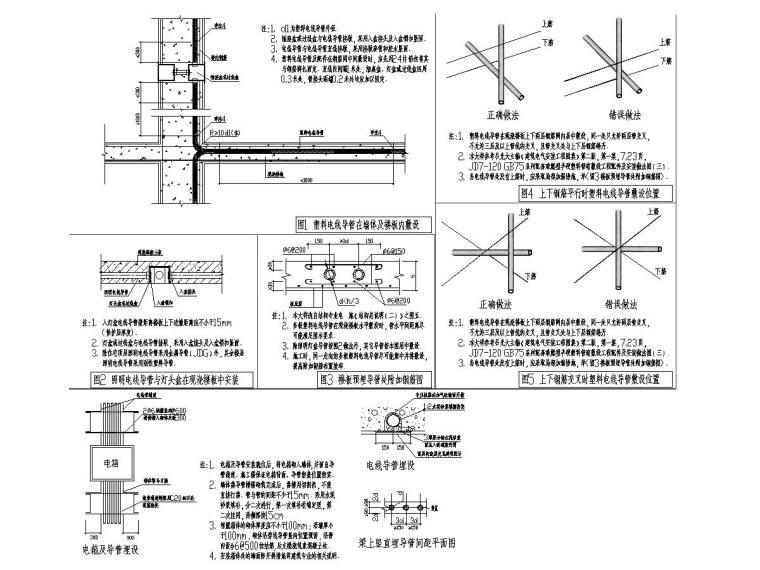 [一键下载]8套别墅建筑电气施工图合集-塑料电线导管在墙体或现浇楼板内敷设做法大样图