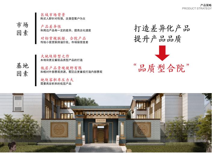 大连金石天成中式别墅合院投标中标文本2019-产品策略