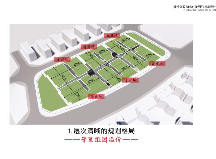 大连金石天成中式别墅合院投标中标文本2019-3B-9(C3)# 地块(首开区)规划设计