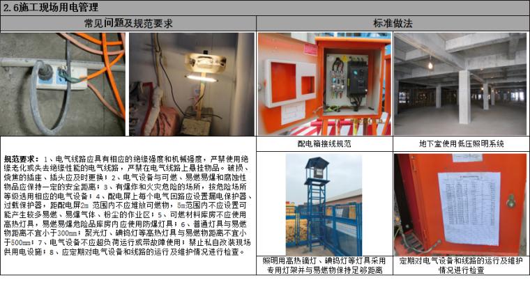 05 施工现场用电管理