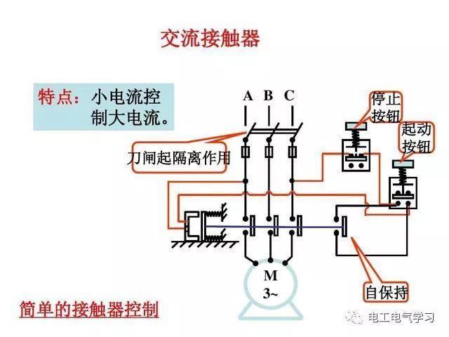 交流接触器的基本属性[常开点NO和常闭点NC]_5