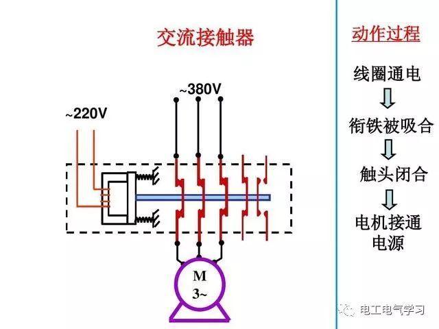 交流接触器的基本属性[常开点NO和常闭点NC]_4