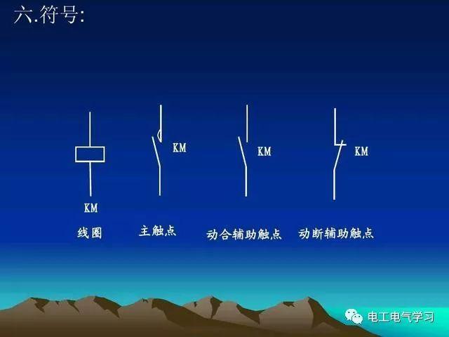 交流接触器的基本属性[常开点NO和常闭点NC]_3