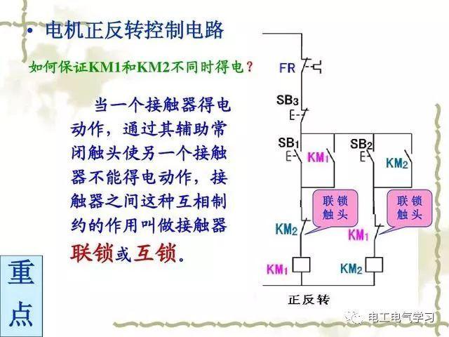 交流接触器的基本属性[常开点NO和常闭点NC]_6