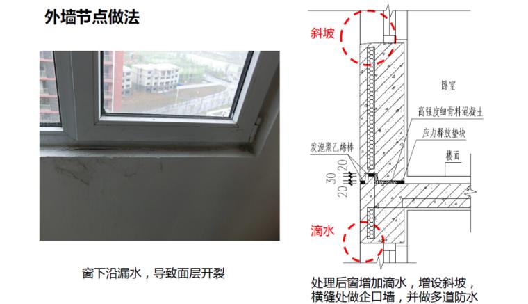 10 外墙节点做法