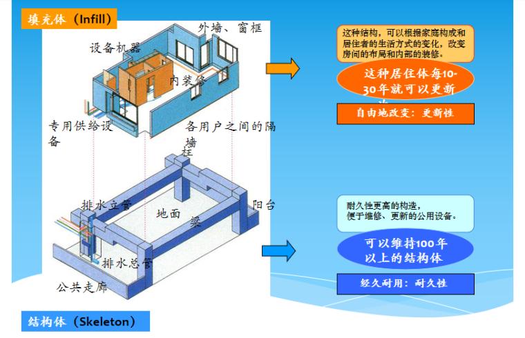04 KSI体系设计理念