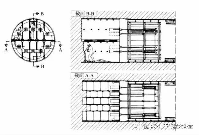 10套桥梁隧道施工设计图集汇总(2019)_8