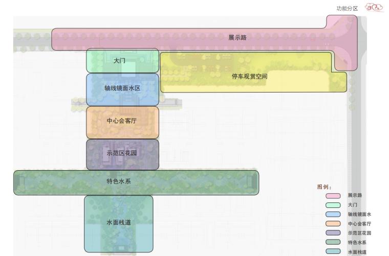 [重庆]新中式风格书院概念示范区景观方案-功能分区