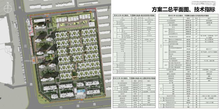 [江苏]现代婉约高层+联排别墅建筑方案-方案二总平面图、技术指标