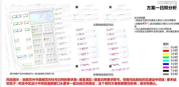 [江苏]现代婉约高层+联排别墅建筑方案-方案一日照分析