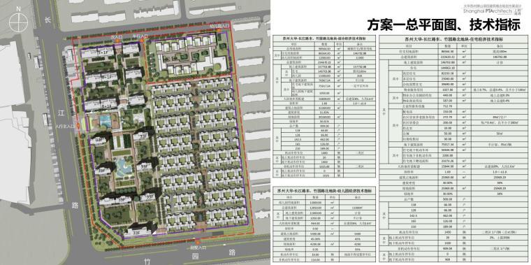 [江苏]现代婉约高层+联排别墅建筑方案-方案一总平面图、技术指标