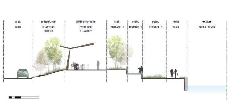 [上海]闸北商业办公区景观设计方案-剖面图