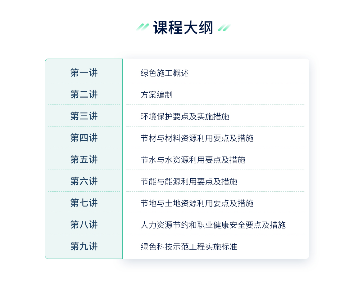 绿色施工措施与管控要钱指南课程大纲