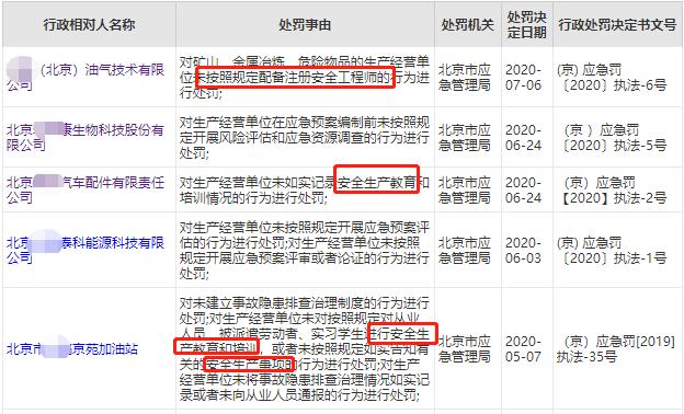 该企业未配备注册安全工程师,罚款10000元_3