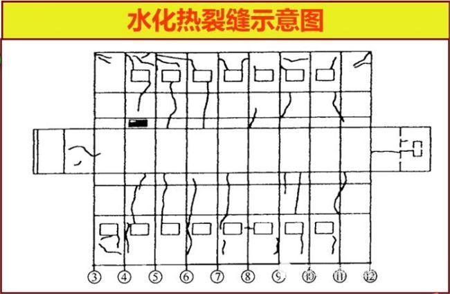 如何识别六大常见混凝土裂缝?_4