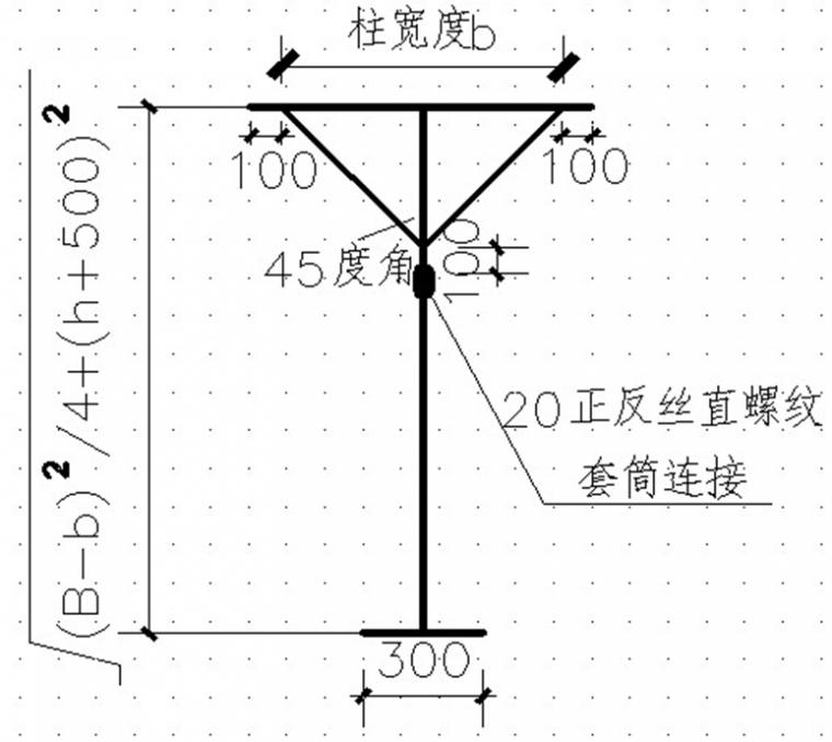 提升高支模框架结构钢筋施工质量,学习!_7