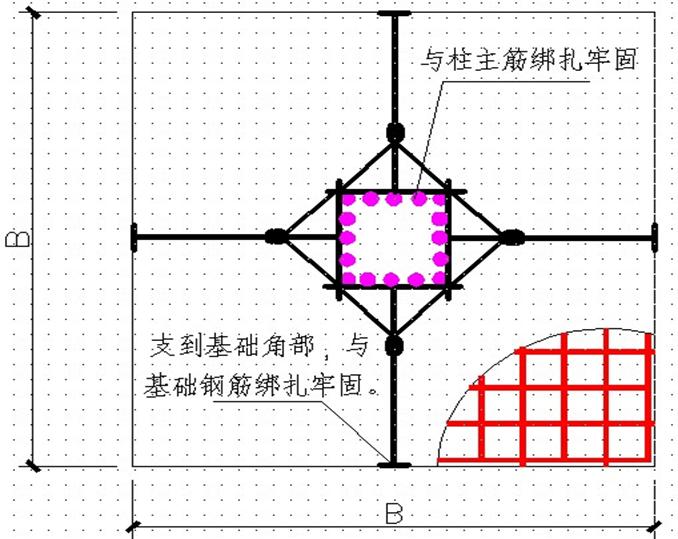 提升高支模框架结构钢筋施工质量,学习!_11