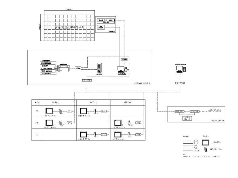 十套精品弱电智能化专项图纸合集-[苏州]大型游泳馆弱电施工图(含多种系统)-3信息显示及控制系统图