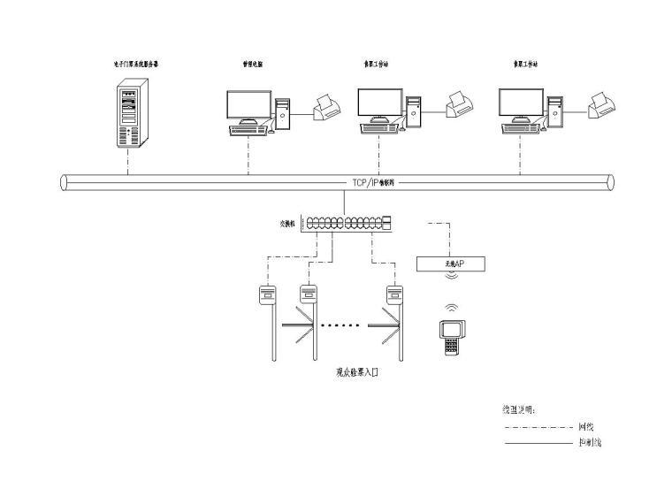 十套精品弱电智能化专项图纸合集-[苏州]大型游泳馆弱电施工图(含多种系统)-8售检票系统图